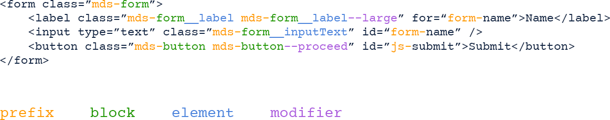 Naming conventions in UX Tips blog